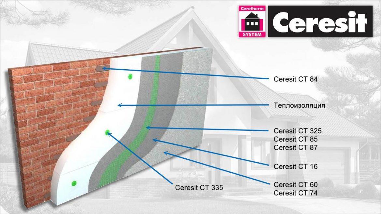 утепление фасадов ceresit